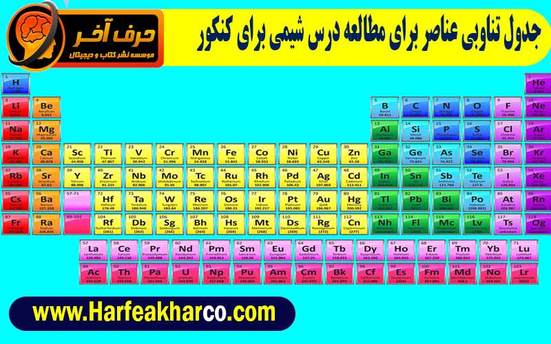 جدول تناوبی عناصر برای مطالعه درس شیمی برای کنکور